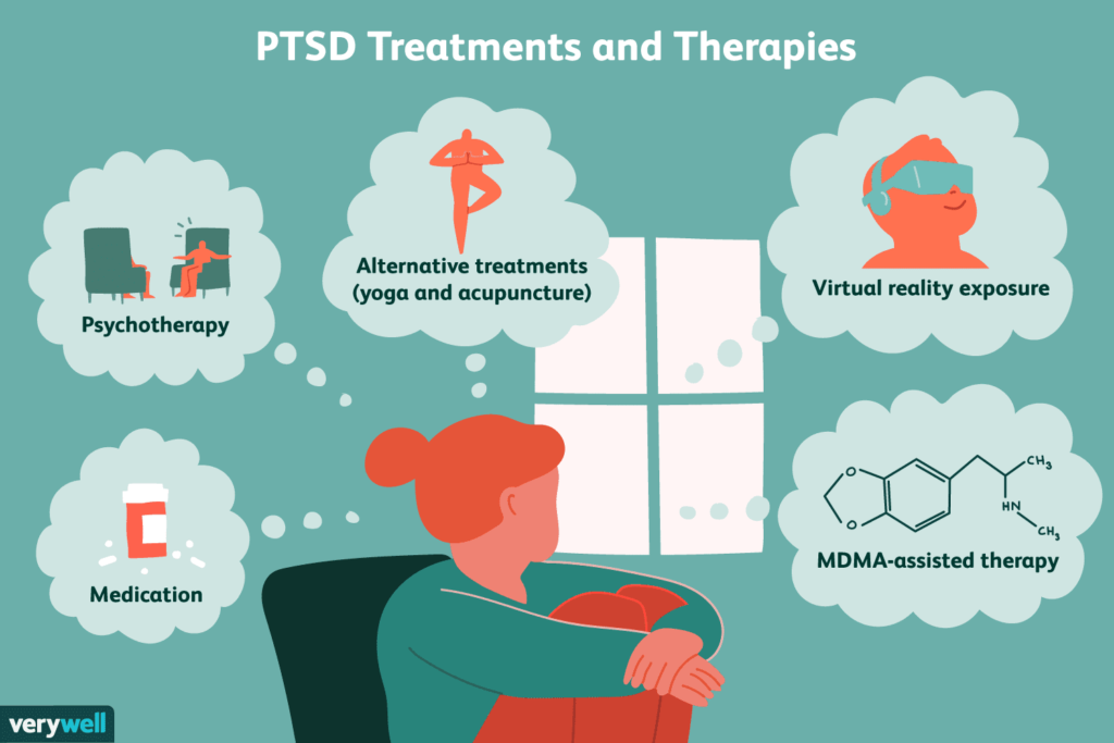 ptsd-treatment